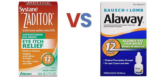 Zaditor vs Alaway